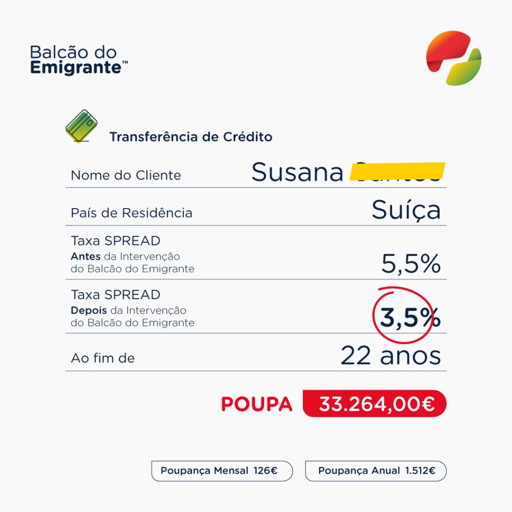 A nossa cliente Susana poupou mais de 33 mil euros