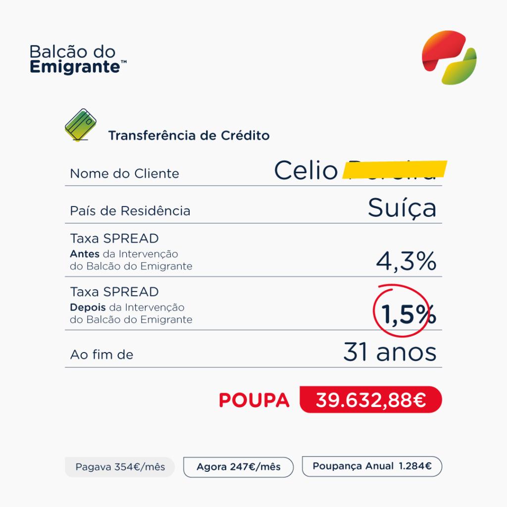 credito habitação spread Célio